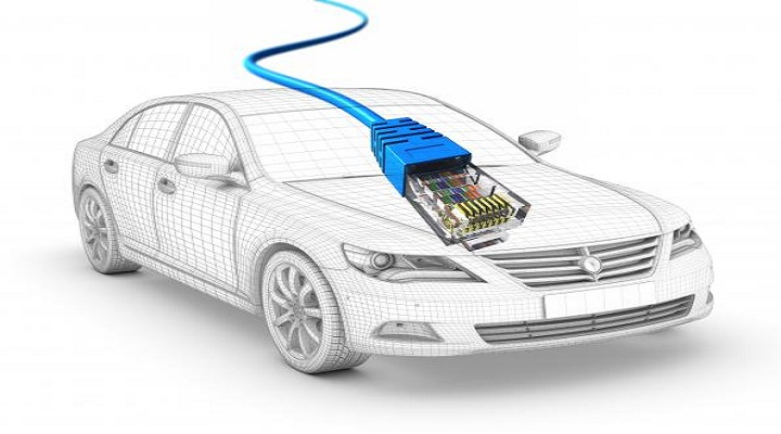 Dynamic Changes In The In-Vehicle Ethernet Market Outlook: Ken Research