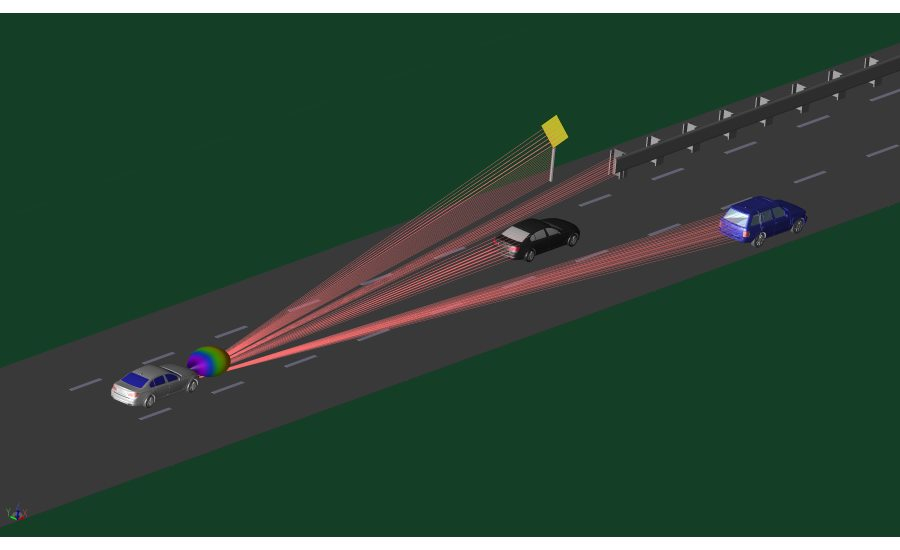 Insights On The North America Automotive Radar Market Outlook: Ken Research