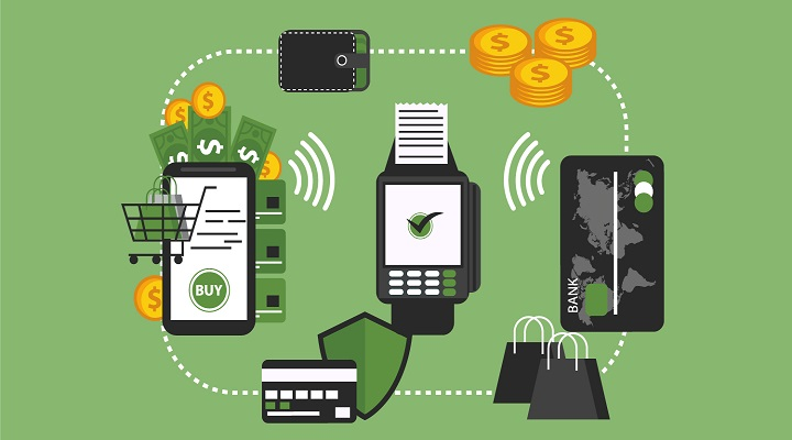 Changing Landscape Of The Payment Market Outlook: KenResearch