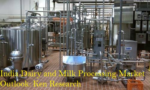 Landscape Of The India Dairy And Milk Processing Market Outlook: KenResearch