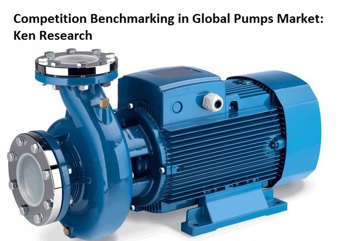 Global Pumps Market Research Report And Forecast: KenResearch