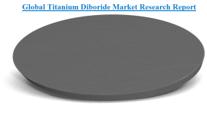 Global Titanium Diboride Market Research Report