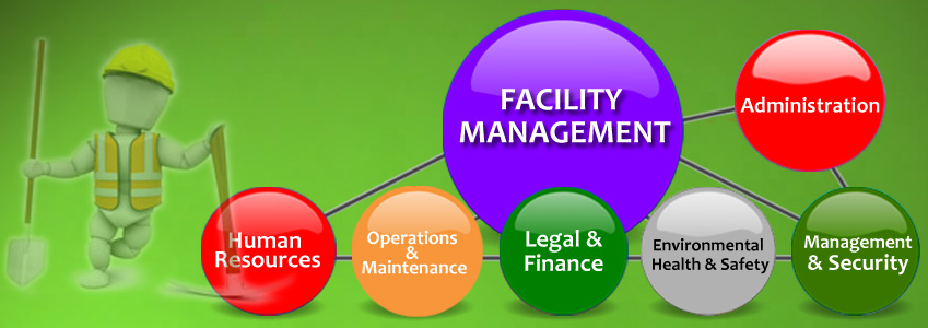 Landscape Of The Facility Management Market Future Outlook: Ken Research