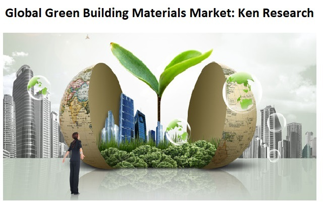 Growth in Demand for Low-Emission Buildings Anticipated Driving Global Green Building Materials Market over the Forecast Period: Ken Research