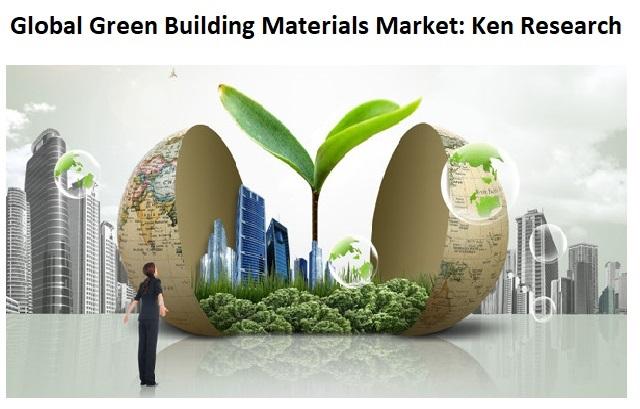 Global Green Building Materials Market