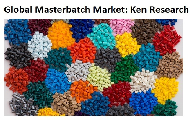Rise in Demand for Plastic Products Expected to Drive Global Masterbatch Market over the Forecast Period: Ken Research