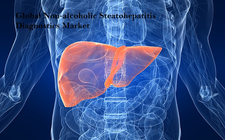 Insights Of The Global Non-Alcoholic Steatohepatitis Market Outlook: KenResearch
