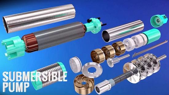 Global Submersible Pumps Market