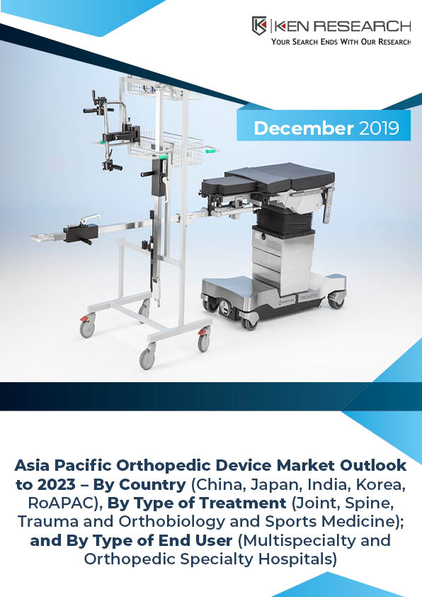Asia Pacific Orthopedic Device Market Future Outlook And Projections, 2018-2025: KenResearch