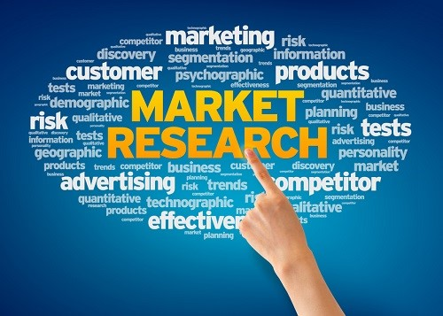 Increasing Landscape Of The International Research Companies Market Outlook: Ken Research