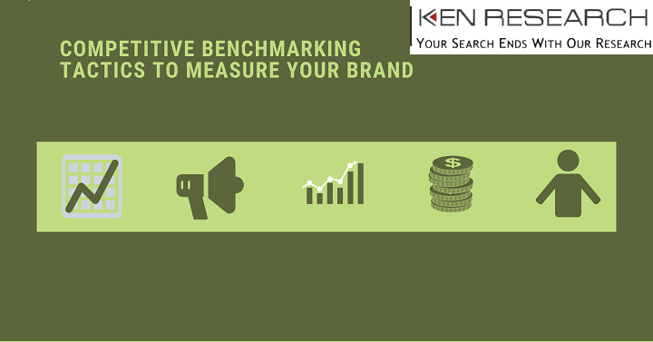 Competition Benchmarking is the Most Needed Exercise for Businesses: Ken Research