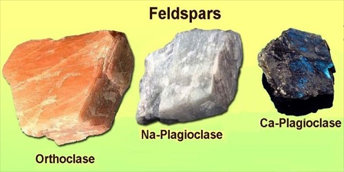 Rise in Demand for Ceramic Tiles Anticipated to Drive Global Feldspar Market over the Forecast Period: KenResearch