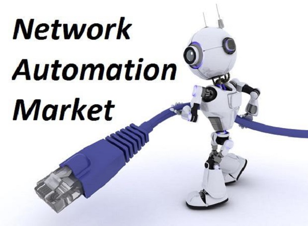 Global Network Automation Market Research Report: KenResearch