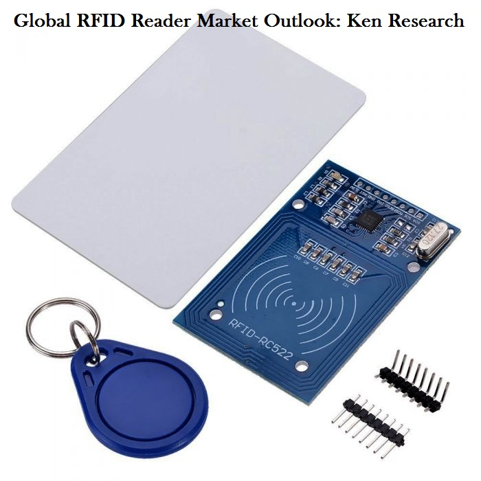 Rise in Digitalization & Industrialization Expected to Drive Global RFID Reader Market over the Forecast Period: Ken Research