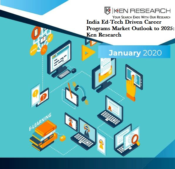 India Ed Tech-Driven Career Programs Market Outlook to 2025: KenResearch