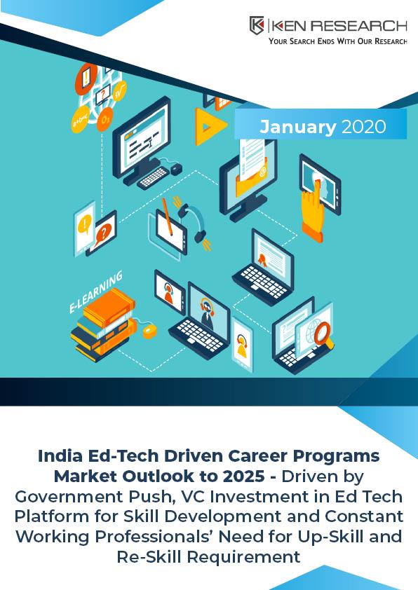 India EdTech Driven Career Programs Market Analysis: KenResearch