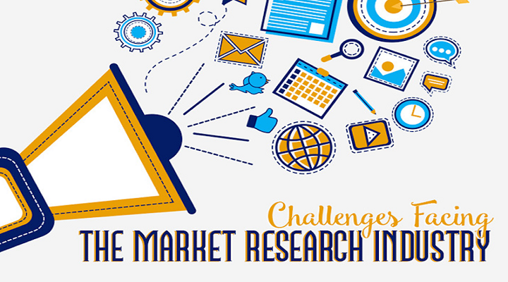 Market Research industry