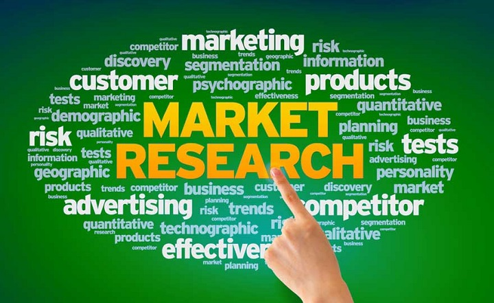 Convergence Of The Market Research Report Market Outlook: Ken Research