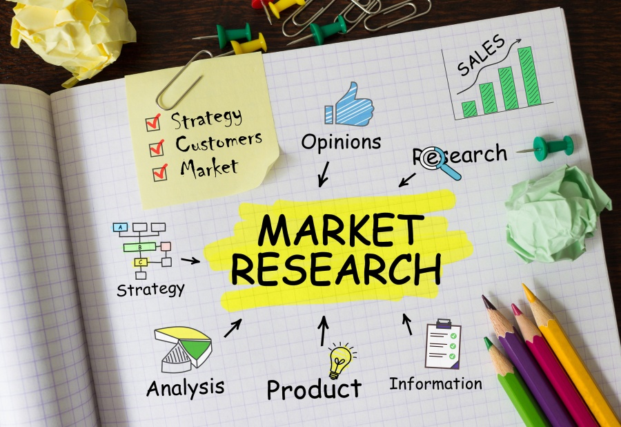 Landscape of the International Market Research Company Market Outlook: Ken Research