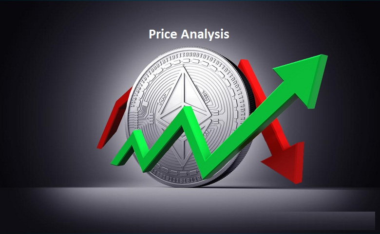 Pricing Analysis- An Important Factor Shaping the Revenues: Ken Research
