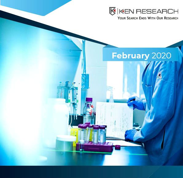 Brazil Diagnostic Labs Industry Growth and Outlook: KenResearch