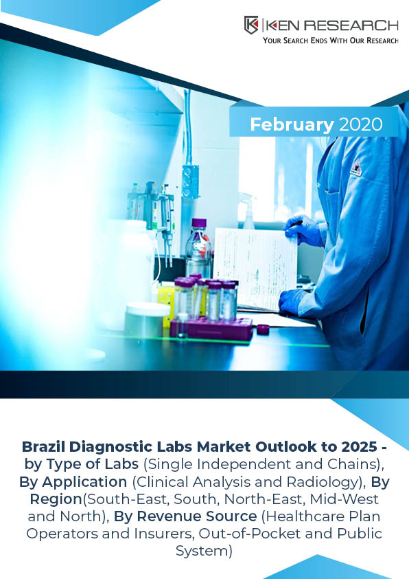 Brazil Diagnostic Labs Market is Driven by Rising Number of Chronic and Lifestyle disease patients and Growing Per Capita Health Expenditure: Ken Research