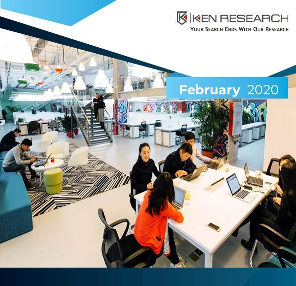 China Flexible Workspace Industry Research Report: KenResearch