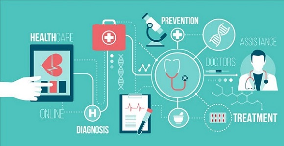 Global Connected Medical Devices Market Research Report: Ken Research