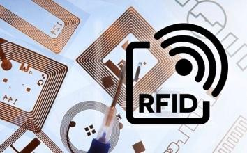 Global Radio Frequency Identification (RFID) Market