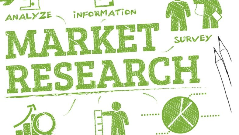 Effective Growth In The International Market Research Companies Outlook: Ken Research