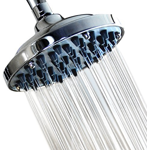 Global Showerhead Market 2019 by Manufacturers, Regions, Type and Application, Forecast to 2024: Ken Research