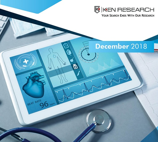 Kuwait Medical Devices Market Research Report: Ken Research