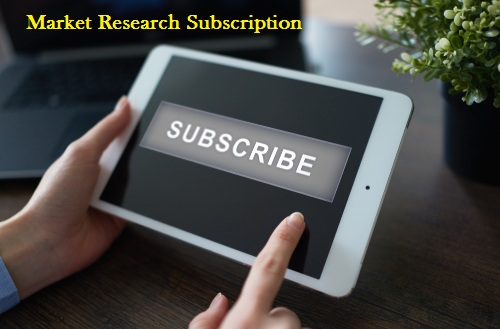 Market Research Subscription for Corporates: Ken Research