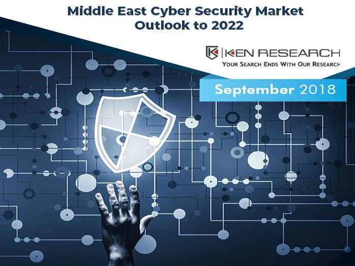 Middle East Cyber Security Market Cover Page
