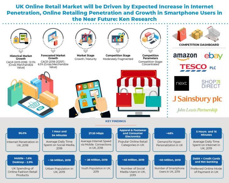 uk_online_retail_market