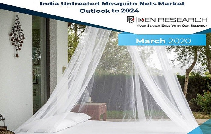 India Untreated Mosquito Nets Industry Cover Image