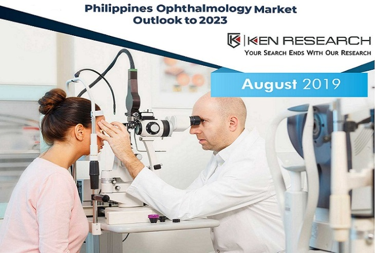Philippines Ophthalmology Market Cover Page