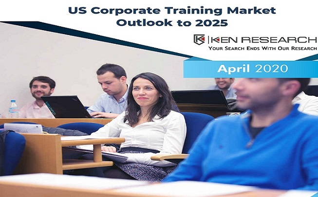 US Corporate Training Market and US Corporate Training Industry: Ken Research