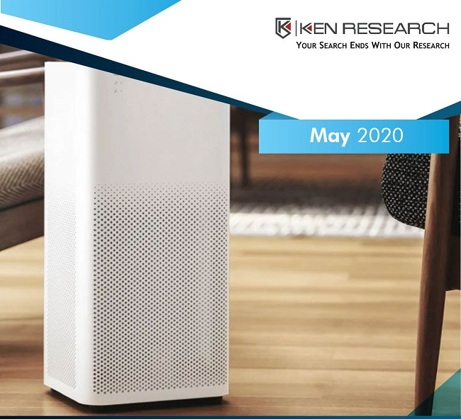 India Air Purifier Market, India Air Purifier Industry, Market Major Players, Market Revenue: Ken Research