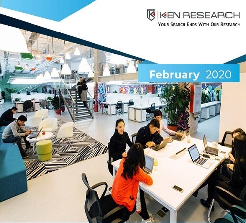 India Flexible Workspace Market, India Flexible Workspace Industry: Ken Research