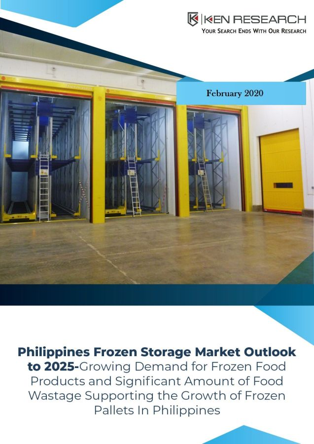 Will Automated Cold Storage be the Future Success Factors for Philippines Frozen Storage Industry: KenResearch