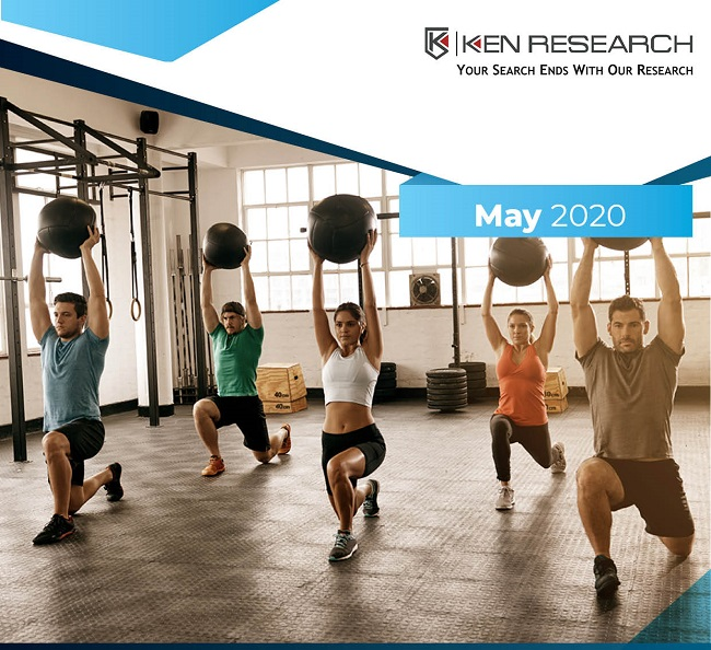 Increasing Popularity for Fitness Services among the Youth, Supportive Measures by the Government and Rising Adoption of Fitness Services among Women driving the growth of Fitness Services in the Kingdom of Saudi Arabia: Ken Research