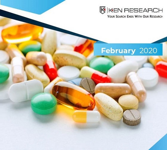 Vietnam Nutraceutical Market, Vietnam Nutraceutical Industry, Market Revenue: Ken Research