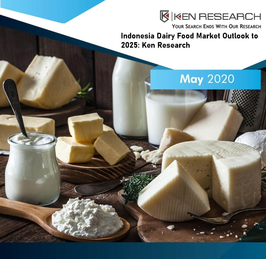 Future of Indonesia Dairy Food Industry: KenResearch