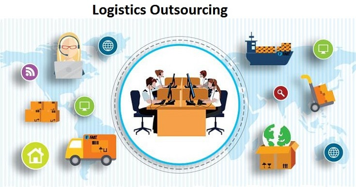 Global Logistics Outsourcing Market Research Report: Ken Research