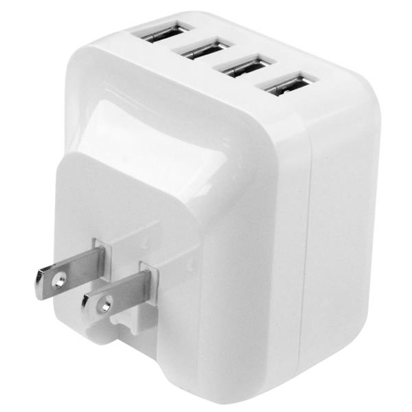 Future of Global USB Wall Charger Market Outlook: Ken Research