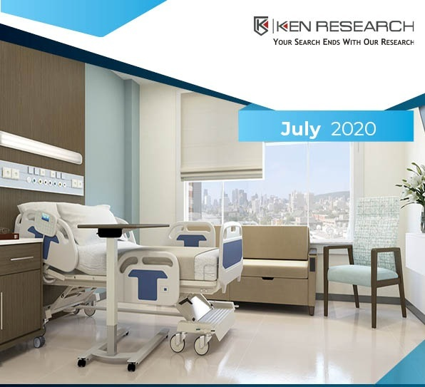 Increasing Investment in Healthcare Sector Activity Coupled with Make in India Initiative has Stimulated Growth in India Hospital Furniture Industry: KenResearch