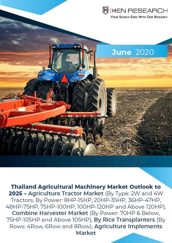 Thailand Agricultural Machinery Market Outlook to 2025: KenResearch