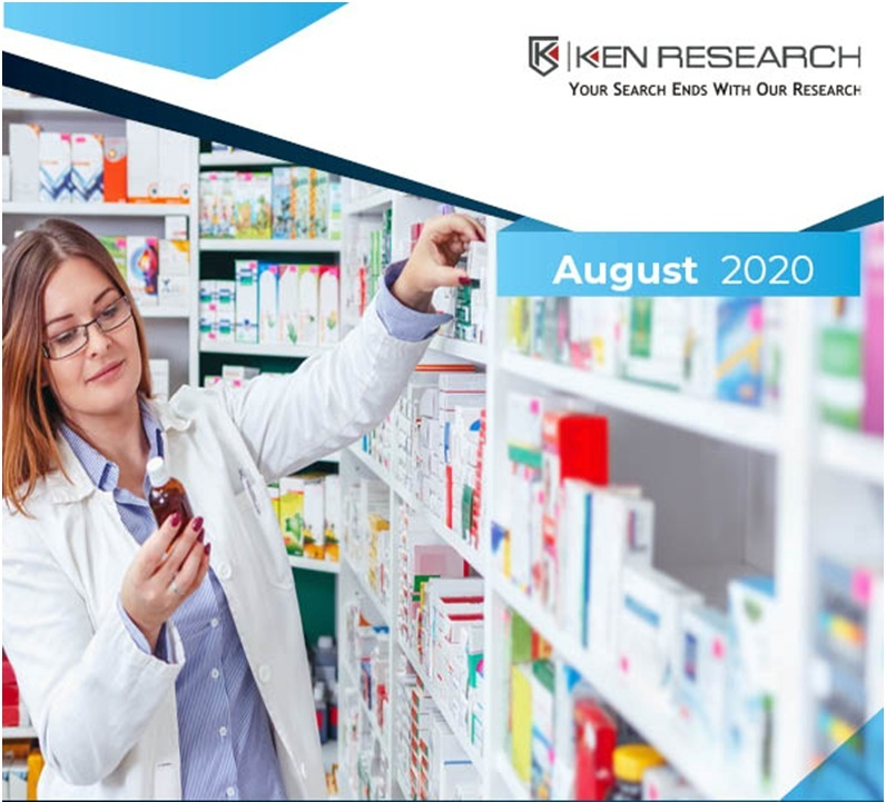 In-depth Analysis of the COVID-19 impact on Malaysia Pharmacy Retail Industry: Ken Research