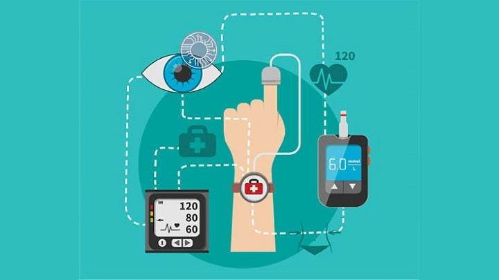 Global Wearable Medical Devices Market Outlook: KenResearch